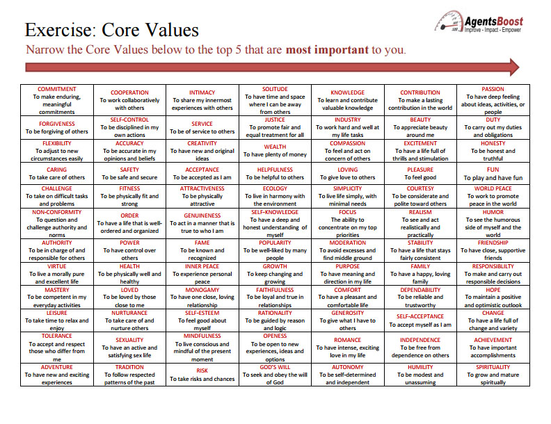 Why Do Business With Me Agentsboost - Core Values